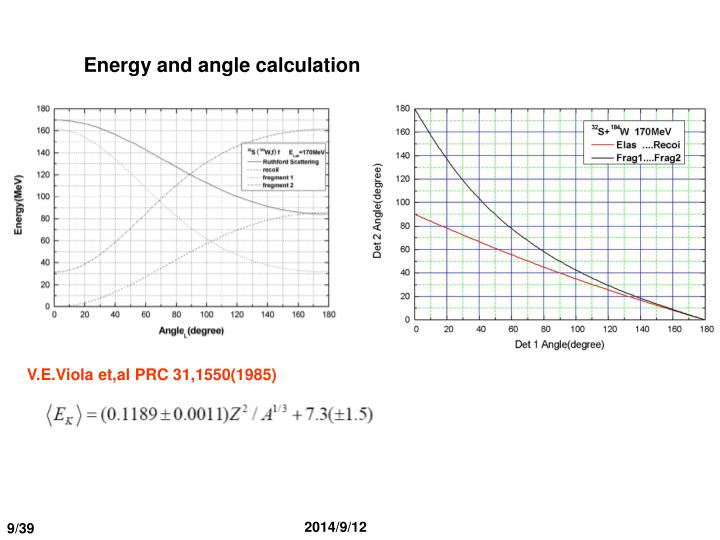 Energy and angle calculation