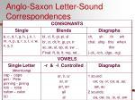 anglo saxon letter sound correspondences