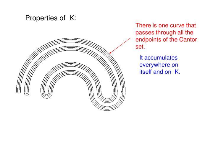 Properties of  K: