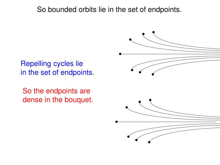 So bounded orbits lie in the set of endpoints.