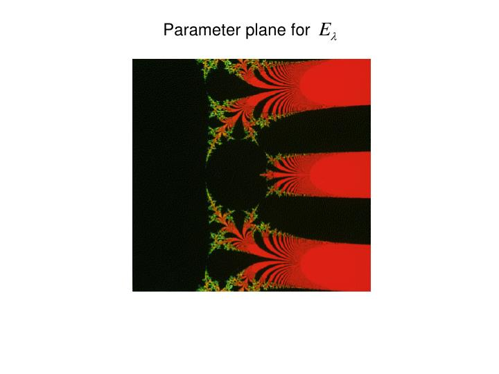 Parameter plane for