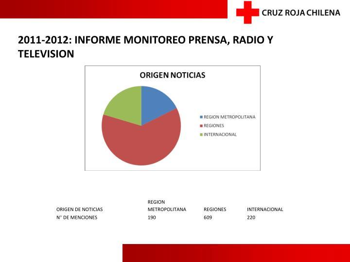 2011-2012: INFORME MONITOREO PRENSA, RADIO Y TELEVISION