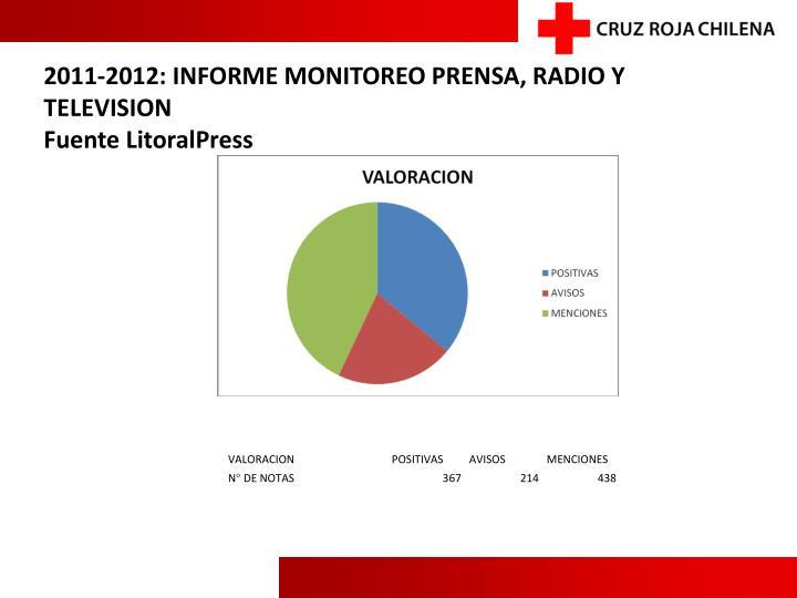 2011-2012: INFORME MONITOREO PRENSA, RADIO Y TELEVISION                                                                                    Fuente LitoralPress