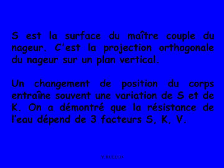S est la surface du maître couple du nageur. C'est la projection orthogonale du nageur sur un plan vertical.