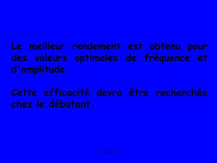 Le meilleur rendement est obtenu pour des valeurs optimales de fréquence et d'amplitude.