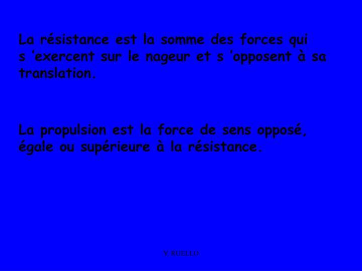La résistance est la somme des forces qui s'exercent sur le nageur et s'opposent à sa translation.