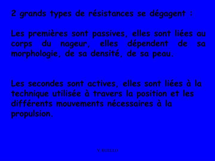 2 grands types de résistances se dégagent :