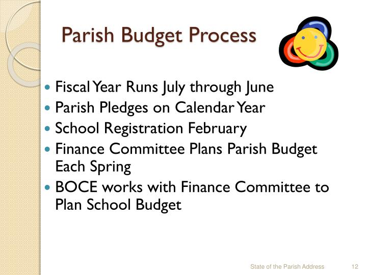 Parish Budget Process