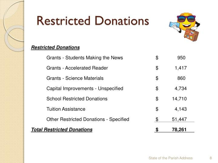Restricted Donations