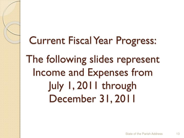 Current Fiscal Year Progress: