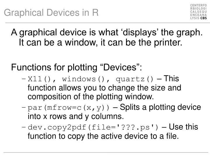 Graphical Devices in R