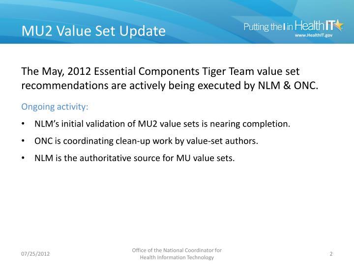 MU2 Value Set Update