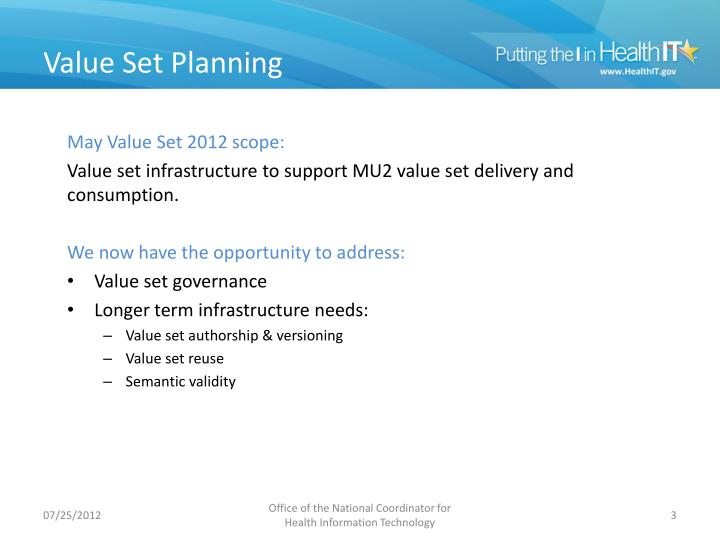 Value Set Planning