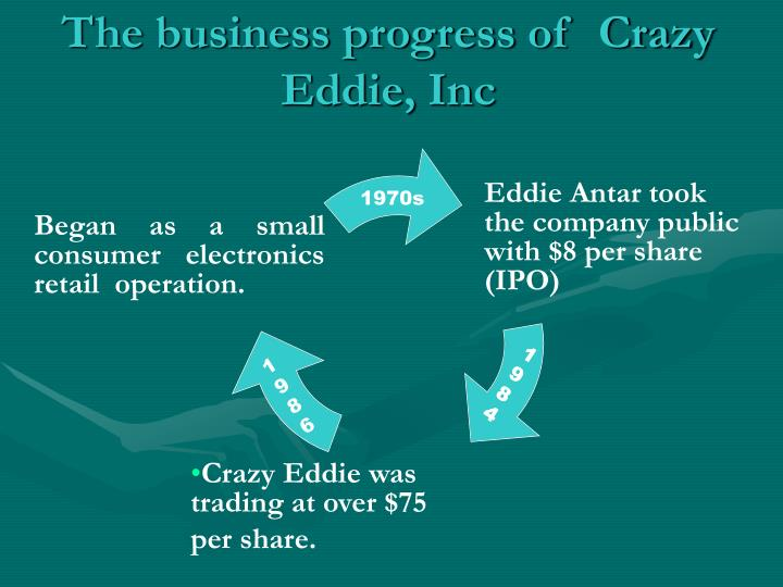 The business progress of  Crazy Eddie, Inc