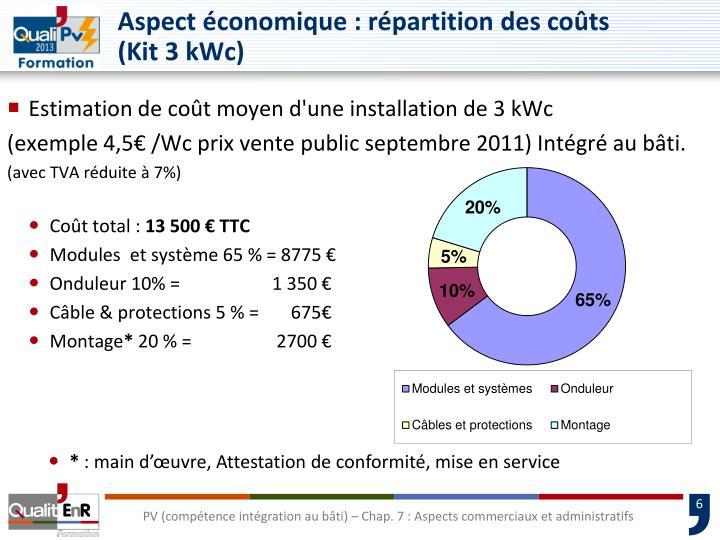 Aspect économique : répartition des coûts