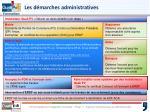 les d marches administratives2