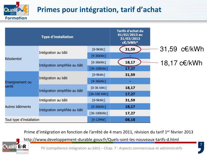 Primes pour intégration, tarif d'achat