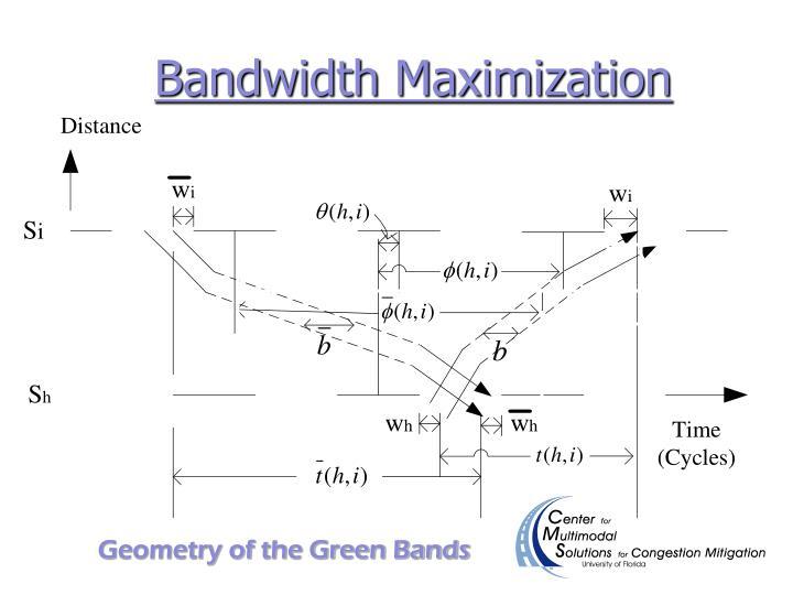 Bandwidth Maximization