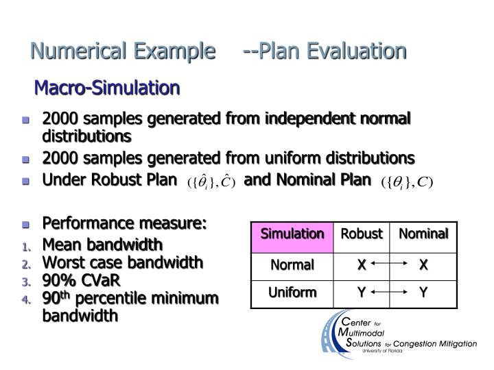 Numerical Example    --Plan Evaluation