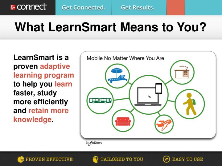 What LearnSmart Means to You?