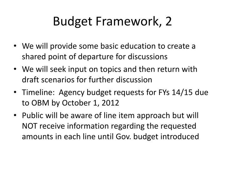 Budget Framework, 2