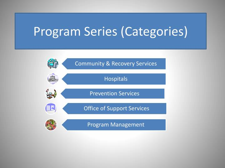 Program Series (Categories)