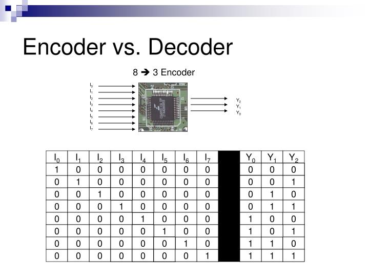 Encoder vs. Decoder