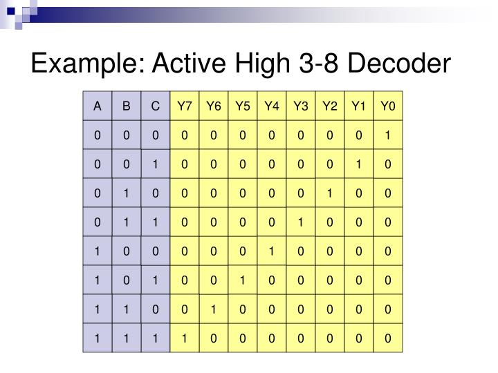 Example: Active High 3-8 Decoder