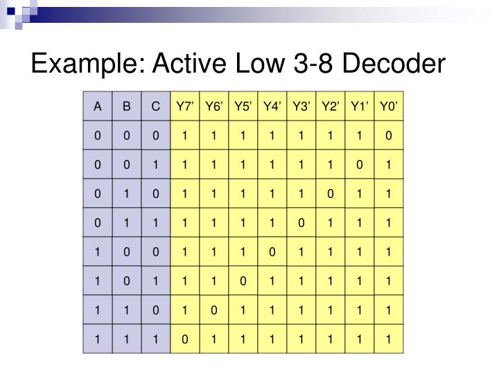 Example: Active Low 3-8 Decoder