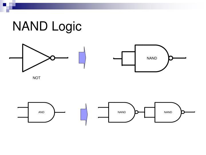 NAND Logic