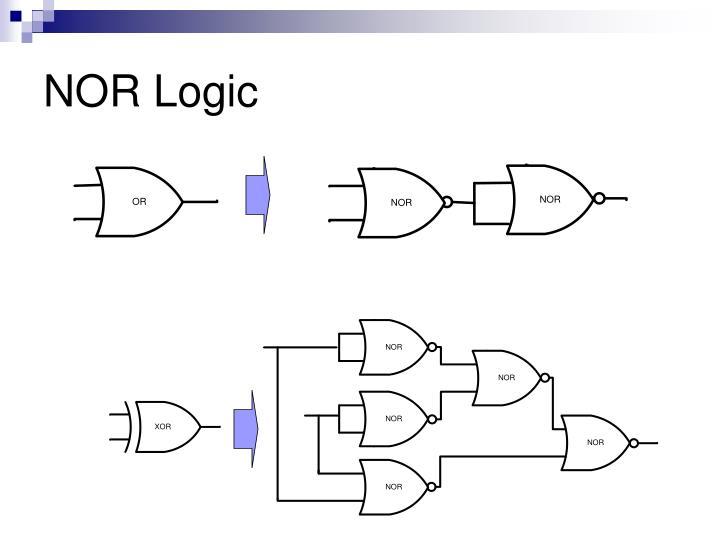 NOR Logic