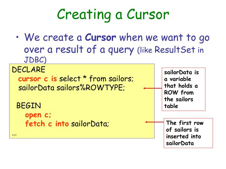 Creating a Cursor