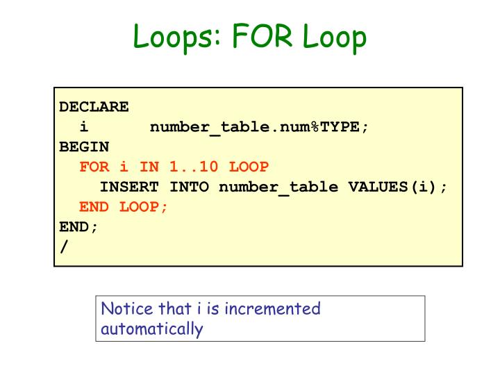 Loops: FOR Loop