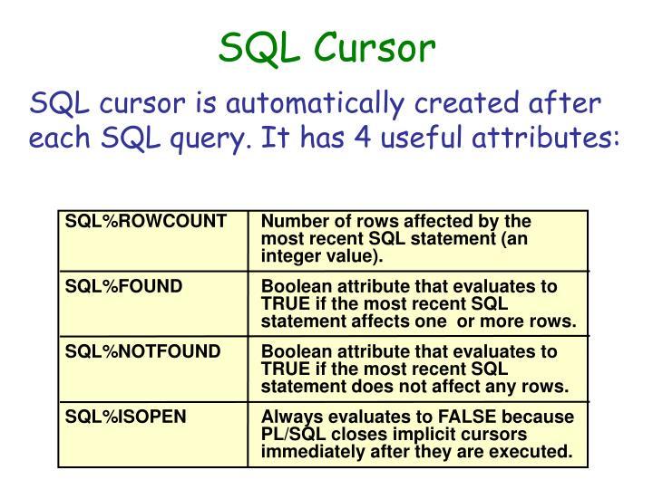 SQL Cursor