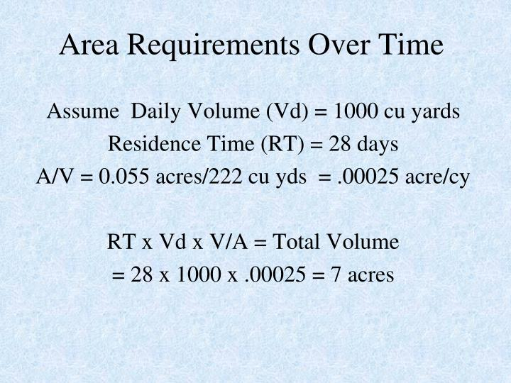 Area Requirements Over Time