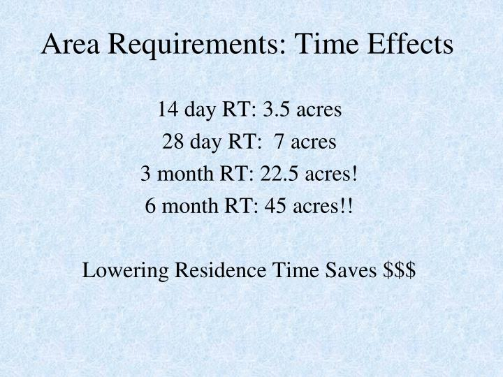 Area Requirements: Time Effects