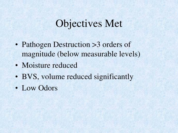 Objectives Met