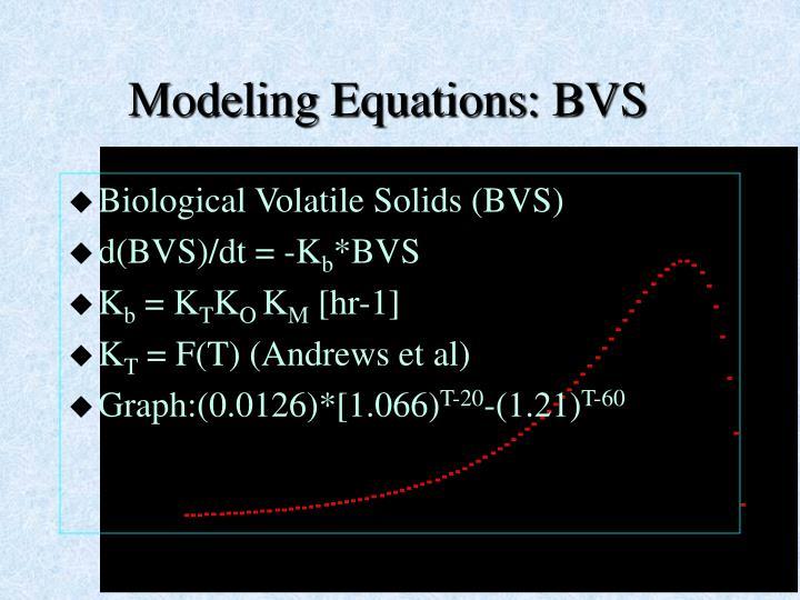 Modeling Equations: BVS