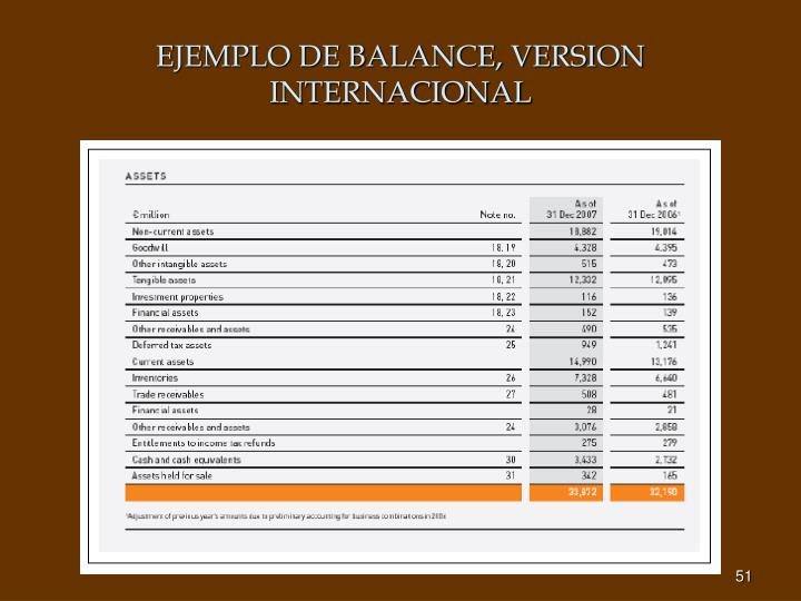 EJEMPLO DE BALANCE, VERSION INTERNACIONAL