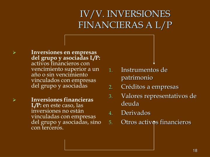 Inversiones en empresas del grupo y asociadas L/P: