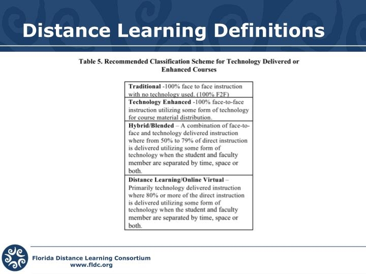 Distance learning definitions
