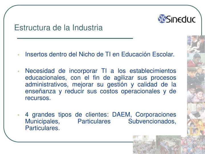 Estructura de la Industria