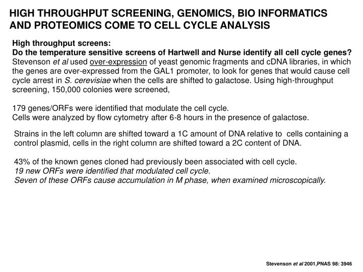 HIGH THROUGHPUT SCREENING, GENOMICS, BIO INFORMATICS