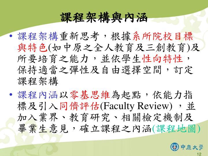 課程架構與內涵