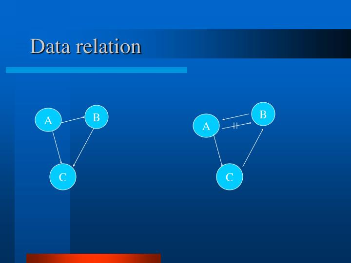 Data relation