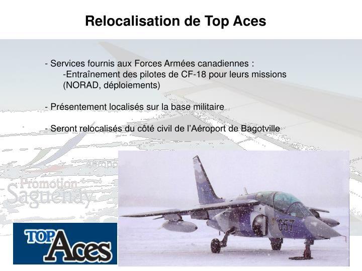 Relocalisation de Top Aces