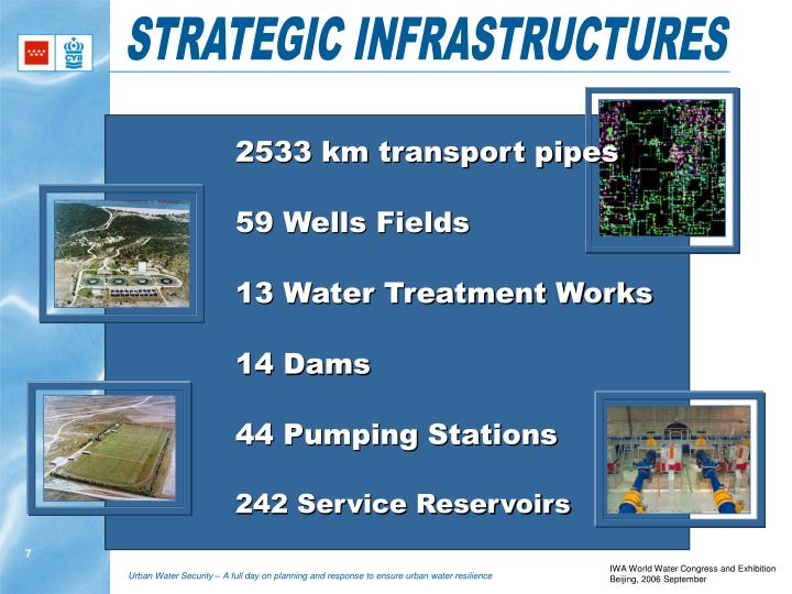 STRATEGIC INFRASTRUCTURES