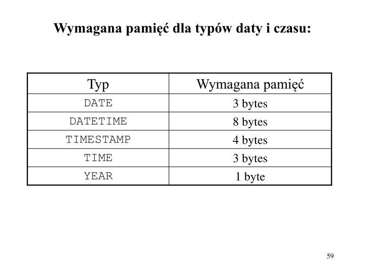 Wymagana pamięć dla typów daty i czasu: