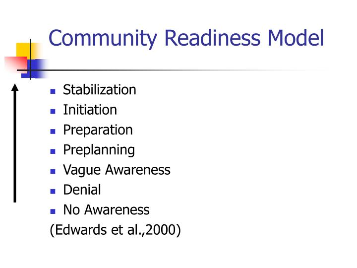 Community Readiness Model