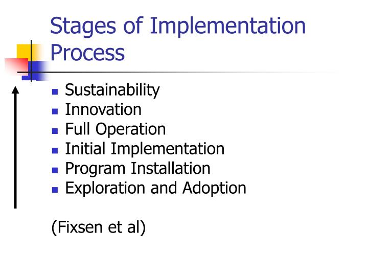 Stages of Implementation Process
